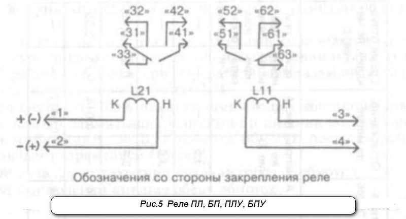 Электрические схемы включения реле приведены на.  Реле имеют две обмотки: рабочую L11 и поляризующую L21.